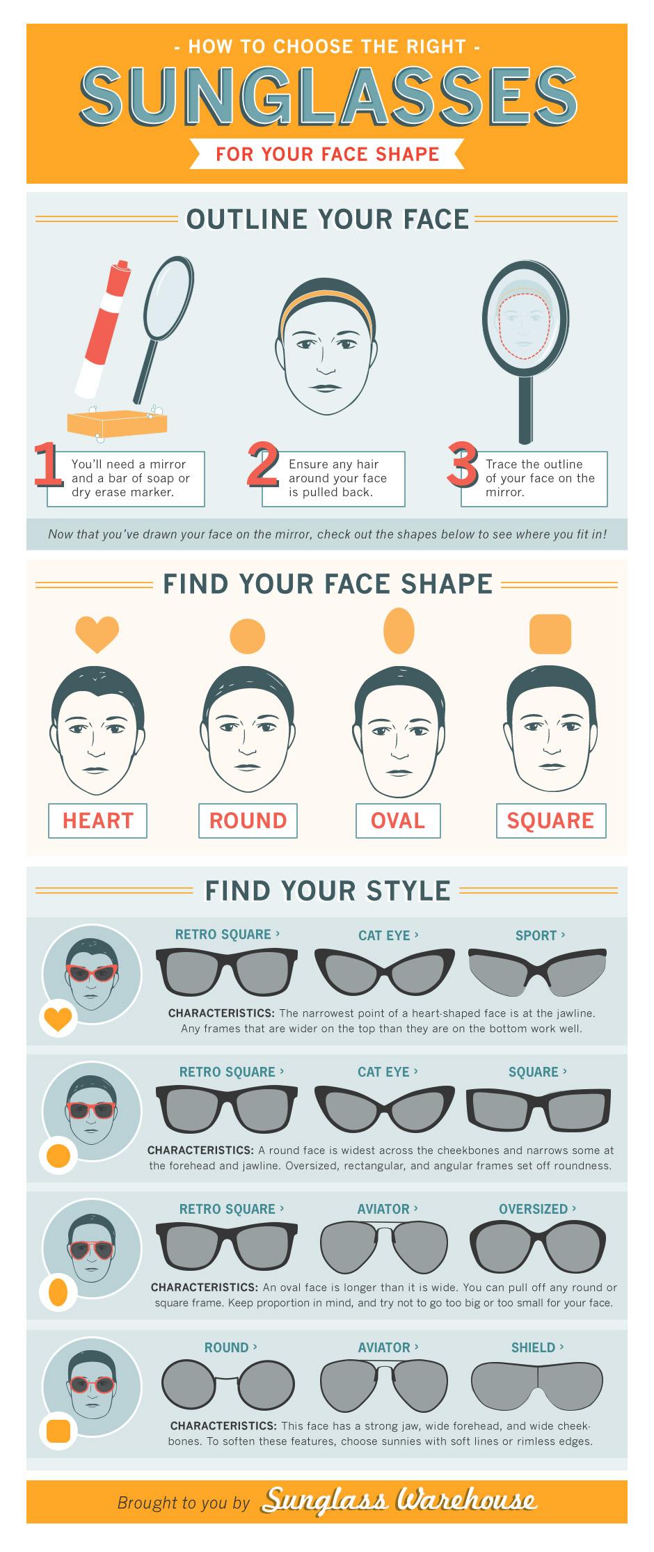 Frames for Face Shape