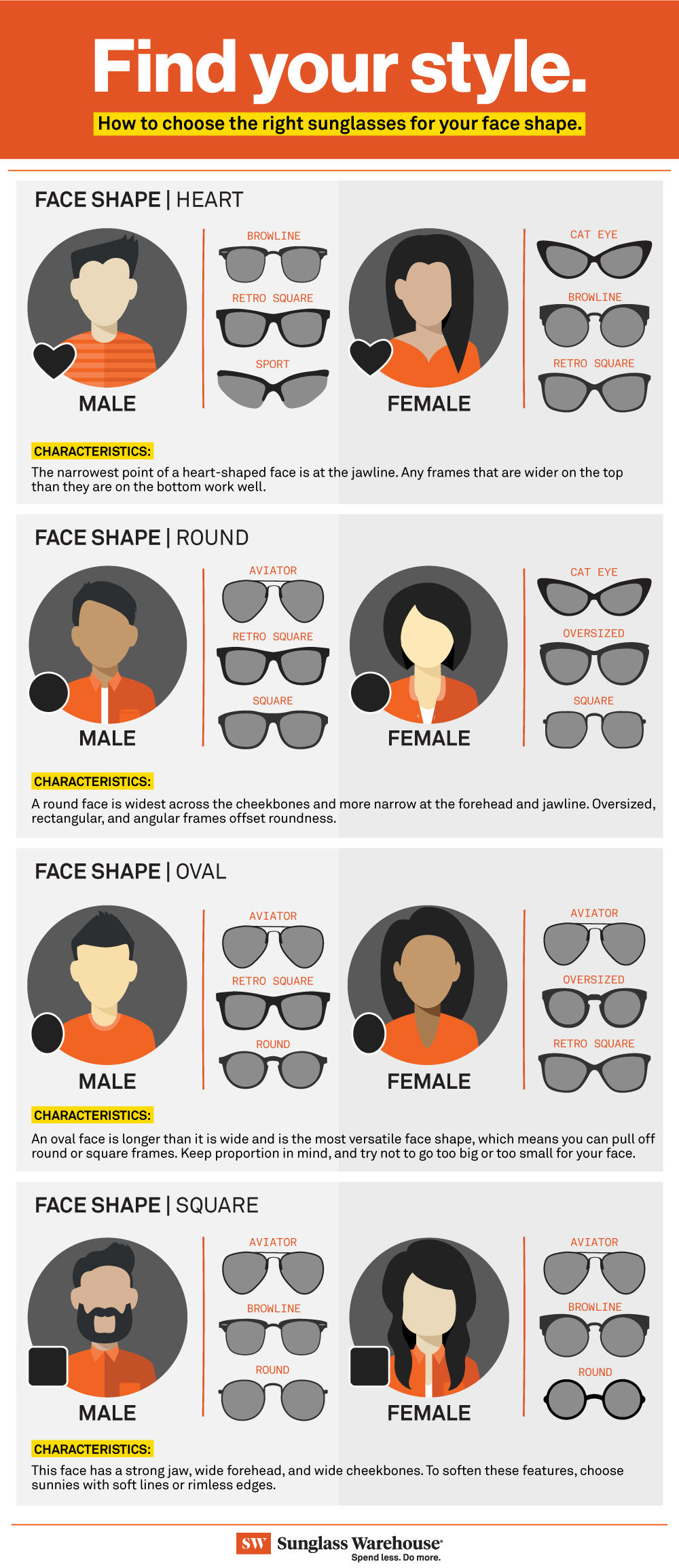 6143bd98923c Now that you know your face shape and the best sunglasses shapes to shop