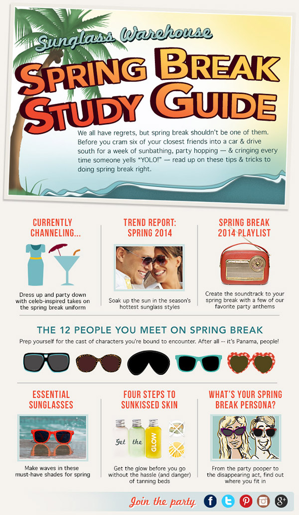 spring_break_guide