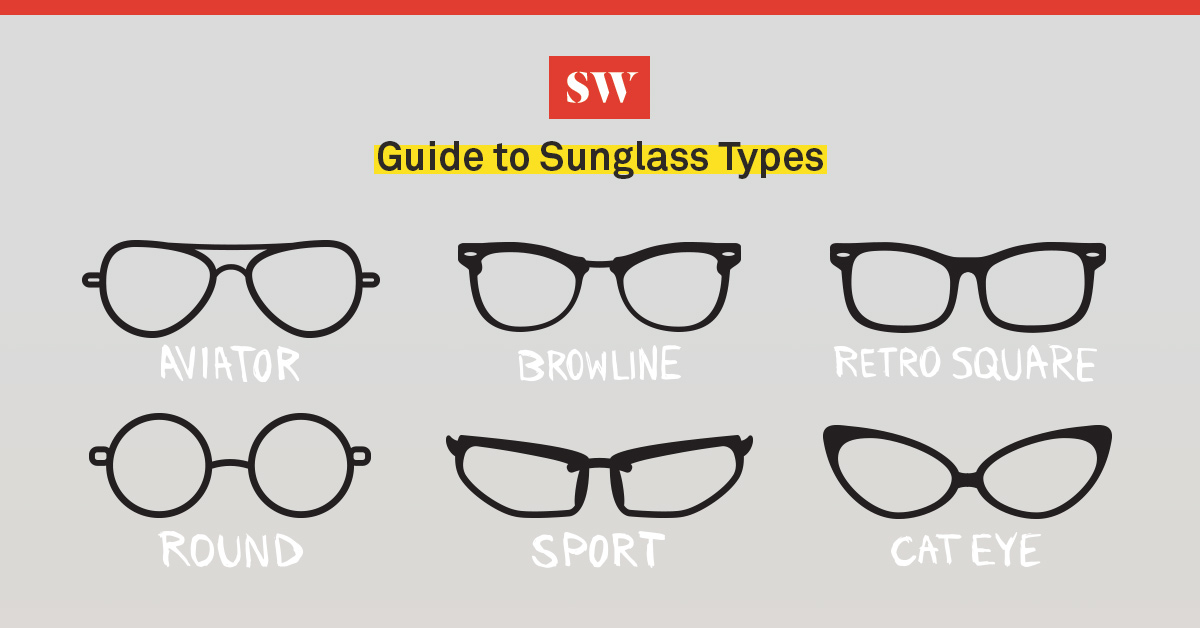 Sunglasses Frames Types - Frame Design & Reviews ✓