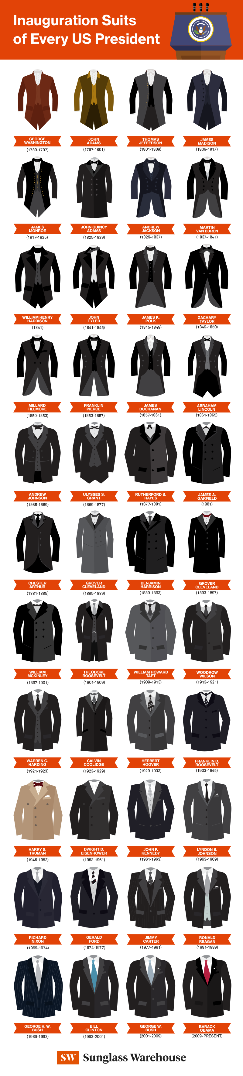 Every suit work by presidents at their inauguration